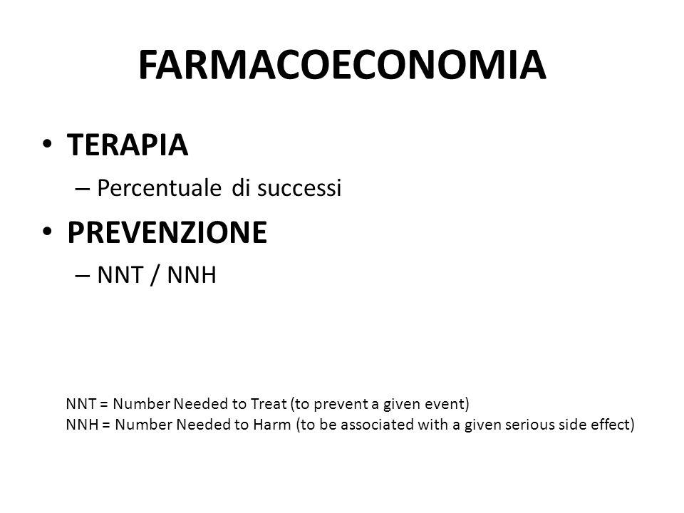 FARMACOECONOMIA TERAPIA – Percentuale di successi PREVENZIONE – NNT / NNH NNT = Number Needed to Treat (to prevent a given event) NNH = Number Needed