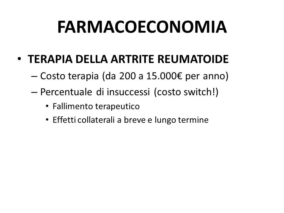 FARMACOECONOMIA TERAPIA DELLA ARTRITE REUMATOIDE – Costo terapia (da 200 a 15.000 per anno) – Percentuale di insuccessi (costo switch!) Fallimento ter