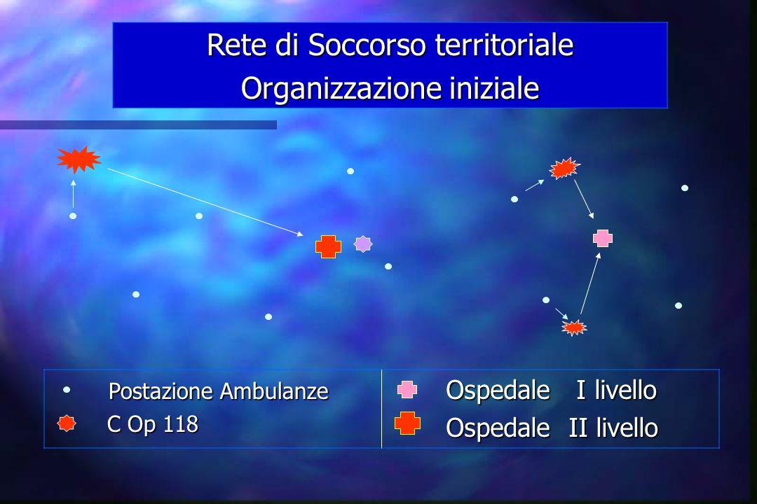 Rete di Soccorso territoriale Organizzazione iniziale Postazione Ambulanze Postazione Ambulanze C Op 118 C Op 118 Ospedale I livello Ospedale I livell