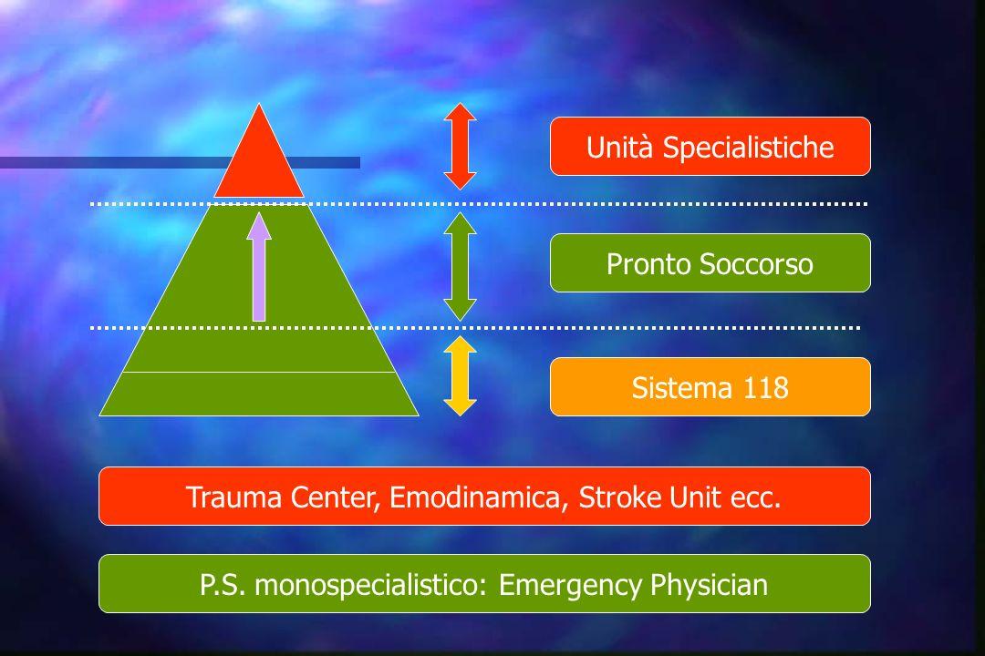 Unità Specialistiche Pronto Soccorso Sistema 118 Trauma Center, Emodinamica, Stroke Unit ecc. P.S. monospecialistico: Emergency Physician