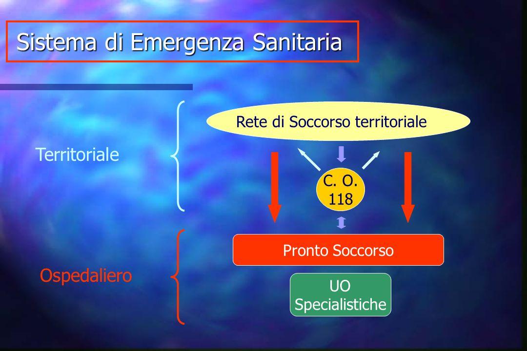 Sistema di Emergenza Sanitaria Rete di Soccorso territoriale C. O. 118 Pronto Soccorso UO Specialistiche Territoriale Ospedaliero