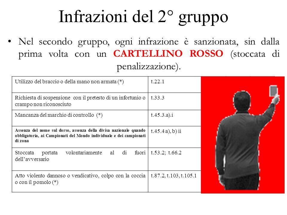 Infrazioni del 2° gruppo Nel secondo gruppo, ogni infrazione è sanzionata, sin dalla prima volta con un CARTELLINO ROSSO (stoccata di penalizzazione).