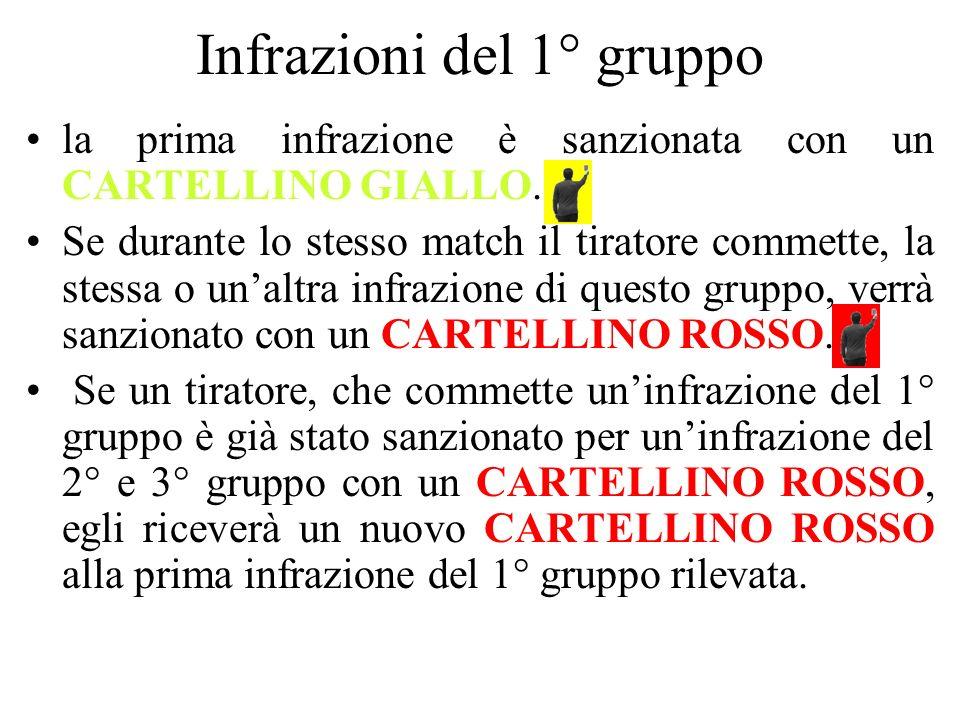 Infrazioni del 1° gruppo la prima infrazione è sanzionata con un CARTELLINO GIALLO.