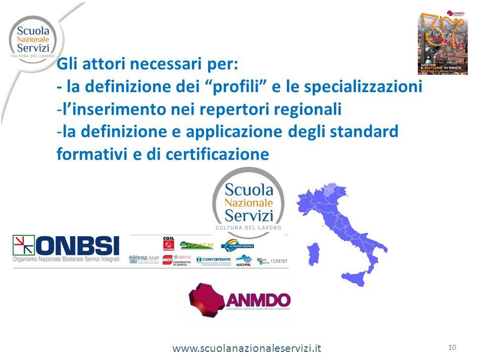 www.scuolanazionaleservizi.it 10 Gli attori necessari per: - la definizione dei profili e le specializzazioni -linserimento nei repertori regionali -l