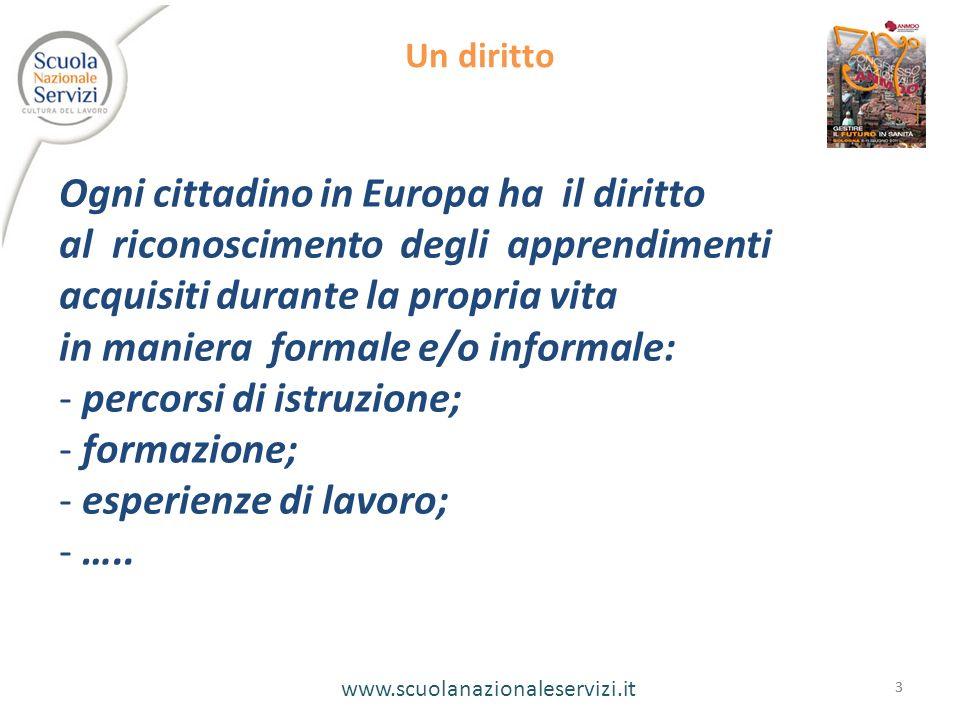 www.scuolanazionaleservizi.it 33 Un diritto Ogni cittadino in Europa ha il diritto al riconoscimento degli apprendimenti acquisiti durante la propria