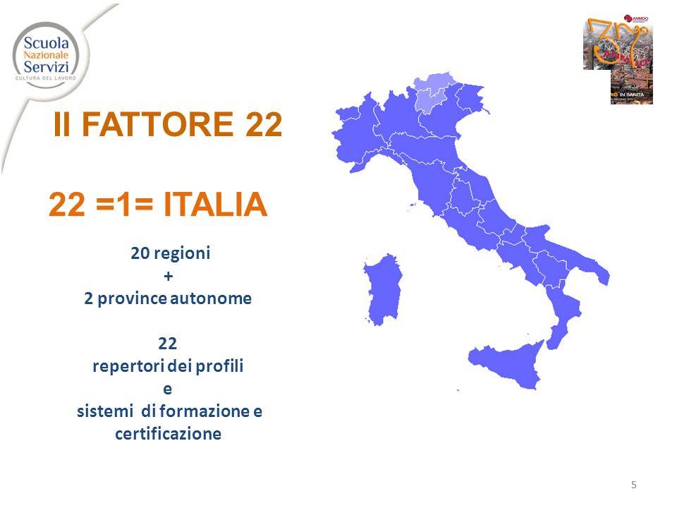 55 20 regioni + 2 province autonome 22 repertori dei profili e sistemi di formazione e certificazione 22 =1= ITALIA Il FATTORE 22