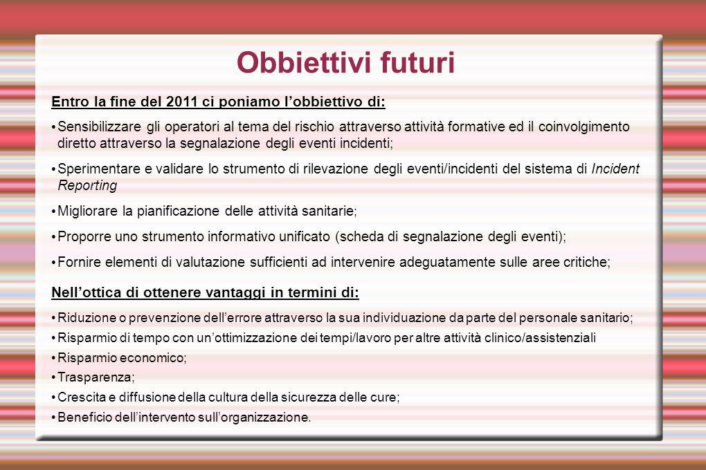 Obbiettivi futuri Sensibilizzare gli operatori al tema del rischio attraverso attività formative ed il coinvolgimento diretto attraverso la segnalazio