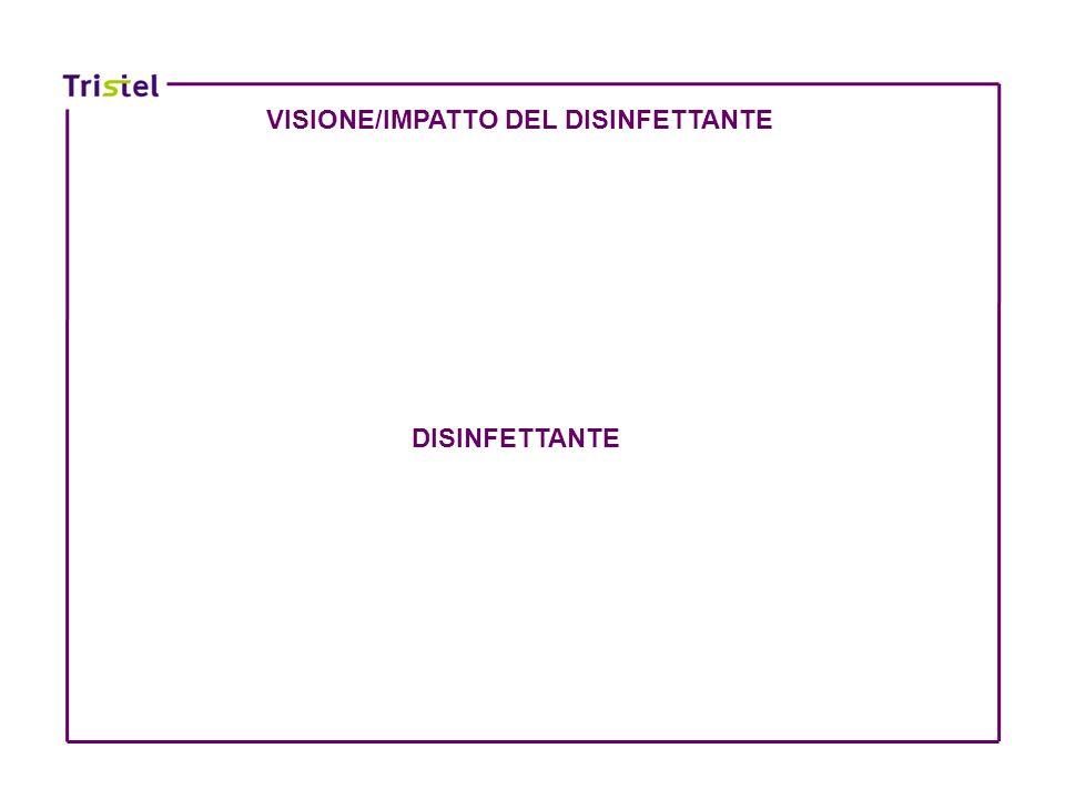 DISINFETTANTE VISIONE/IMPATTO DEL DISINFETTANTE