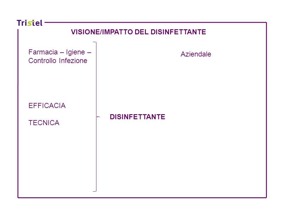 DISINFETTANTE Farmacia – Igiene – Controllo Infezione EFFICACIA TECNICA Aziendale VISIONE/IMPATTO DEL DISINFETTANTE