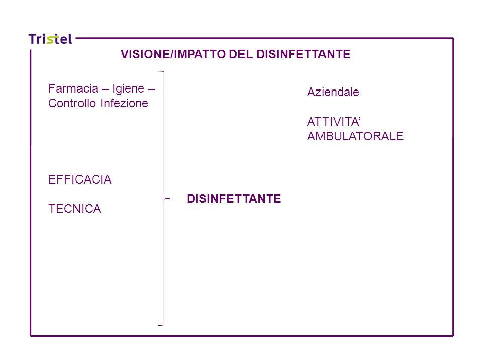 DISINFETTANTE ATTIVITA AMBULATORALE Farmacia – Igiene – Controllo Infezione EFFICACIA TECNICA Aziendale VISIONE/IMPATTO DEL DISINFETTANTE