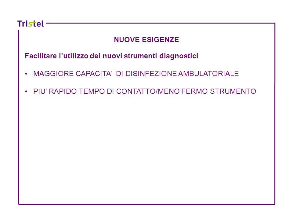 NUOVE ESIGENZE Facilitare lutilizzo dei nuovi strumenti diagnostici MAGGIORE CAPACITA DI DISINFEZIONE AMBULATORIALE PIU RAPIDO TEMPO DI CONTATTO/MENO