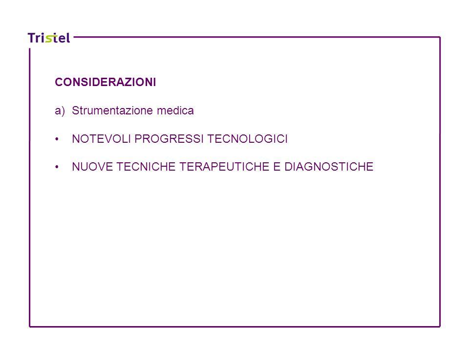 CONSIDERAZIONI a) Strumentazione medica NOTEVOLI PROGRESSI TECNOLOGICI NUOVE TECNICHE TERAPEUTICHE E DIAGNOSTICHE UTILIZZO ROUTINARIO DI STRUMENTI INVASI DIAGNOSTICI