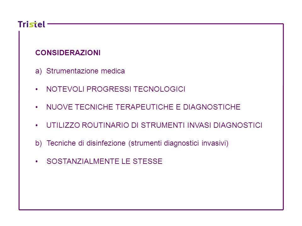 CONSIDERAZIONI a) Strumentazione medica NOTEVOLI PROGRESSI TECNOLOGICI NUOVE TECNICHE TERAPEUTICHE E DIAGNOSTICHE UTILIZZO ROUTINARIO DI STRUMENTI INV