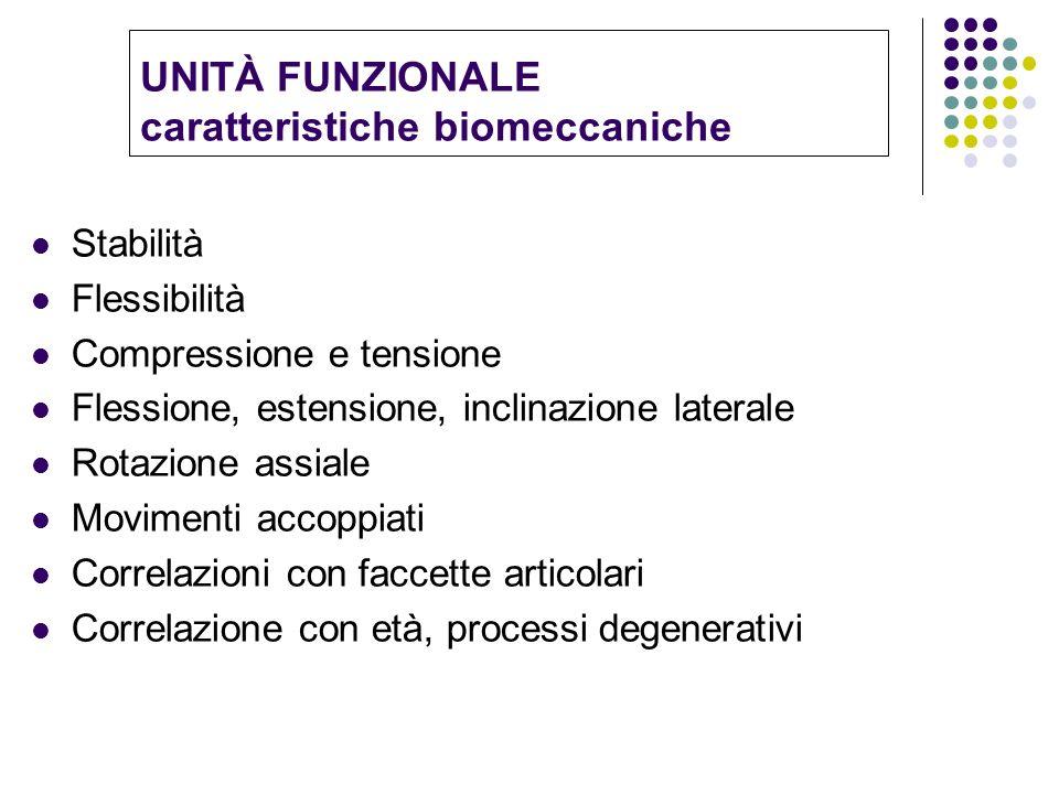 UNITÀ FUNZIONALE caratteristiche biomeccaniche Stabilità Flessibilità Compressione e tensione Flessione, estensione, inclinazione laterale Rotazione a