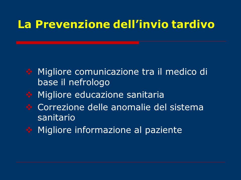 La Prevenzione dellinvio tardivo Migliore comunicazione tra il medico di base il nefrologo Migliore educazione sanitaria Correzione delle anomalie del