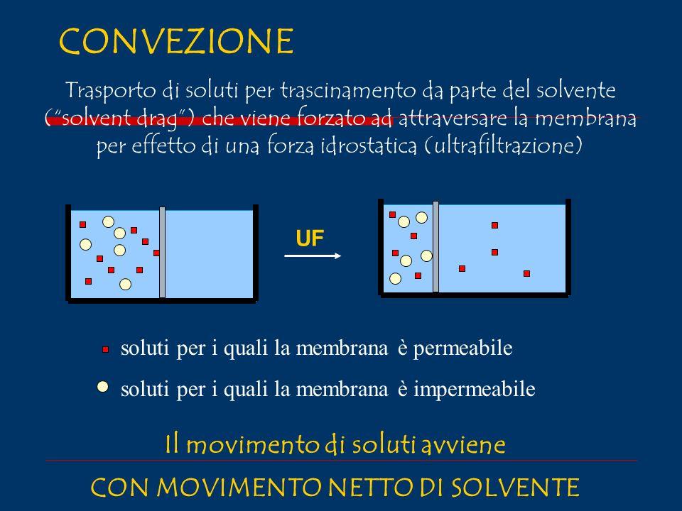Trasporto di soluti per trascinamento da parte del solvente (solvent drag) che viene forzato ad attraversare la membrana per effetto di una forza idro