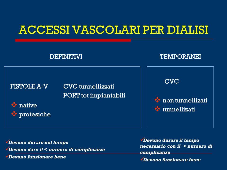 ACCESSI VASCOLARI PER DIALISI DEFINITIVITEMPORANEI FISTOLE A-VCVC tunnellizzati PORT tot impiantabili native protesiche CVC non tunnellizati tunnelliz