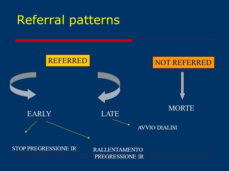 Referral patterns REFERRED NOT REFERRED EARLY LATE STOP PREGRESSIONE IR RALLENTAMENTO PREGRESSIONE IR AVVIO DIALISI MORTE