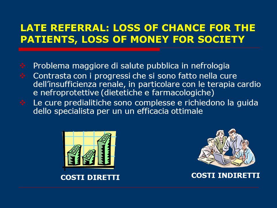 LATE REFERRAL: LOSS OF CHANCE FOR THE PATIENTS, LOSS OF MONEY FOR SOCIETY Problema maggiore di salute pubblica in nefrologia Contrasta con i progressi
