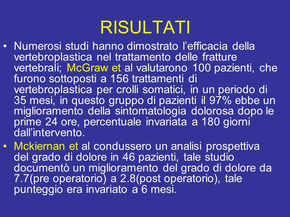 RISULTATI Numerosi studi hanno dimostrato lefficacia della vertebroplastica nel trattamento delle fratture vertebrali; McGraw et al valutarono 100 paz