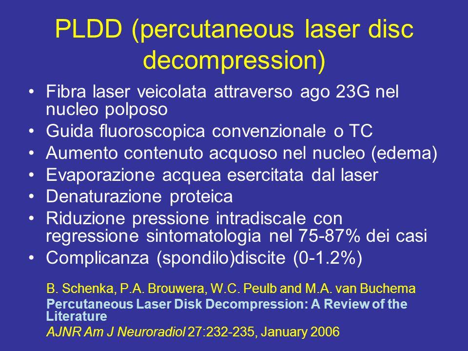 PLDD (percutaneous laser disc decompression) Fibra laser veicolata attraverso ago 23G nel nucleo polposo Guida fluoroscopica convenzionale o TC Aument