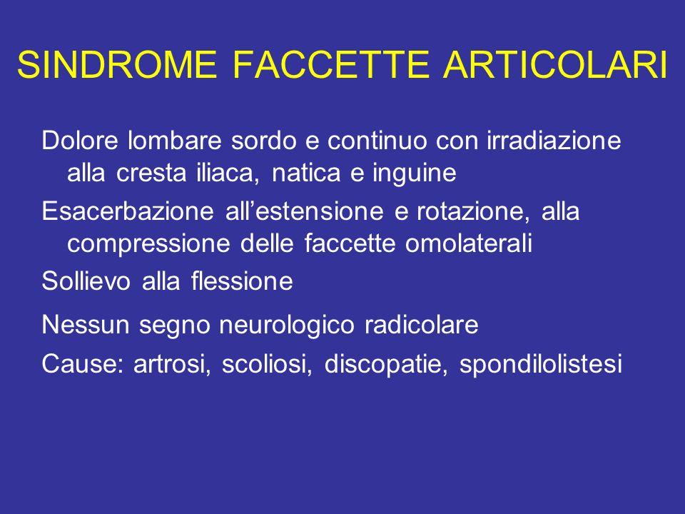 SINDROME FACCETTE ARTICOLARI Dolore lombare sordo e continuo con irradiazione alla cresta iliaca, natica e inguine Esacerbazione allestensione e rotaz