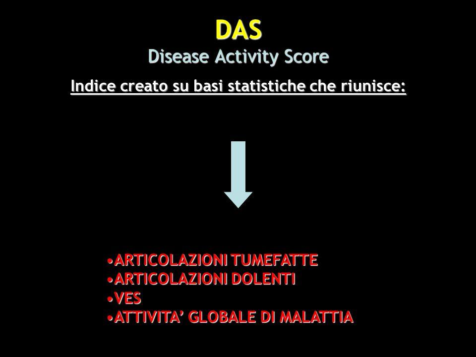 DAS Disease Activity Score Indice creato su basi statistiche che riunisce: ARTICOLAZIONI TUMEFATTEARTICOLAZIONI TUMEFATTE ARTICOLAZIONI DOLENTIARTICOL