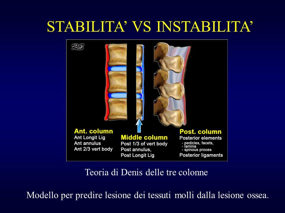 STABILITA VS INSTABILITA Teoria di Denis delle tre colonne Modello per predire lesione dei tessuti molli dalla lesione ossea.