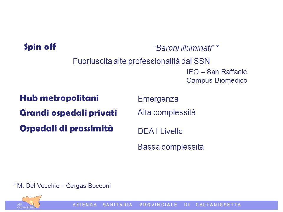 Azienda Sanitaria Provinciale di Caltanissetta A Z I E N D A S A N I T A R I A P R O V I N C I A L E D I C A L T A N I S S E T T A Spin off Baroni ill