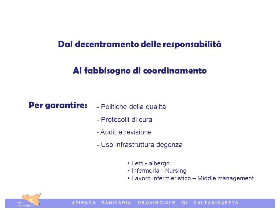 Azienda Sanitaria Provinciale di Caltanissetta A Z I E N D A S A N I T A R I A P R O V I N C I A L E D I C A L T A N I S S E T T A Dal decentramento d