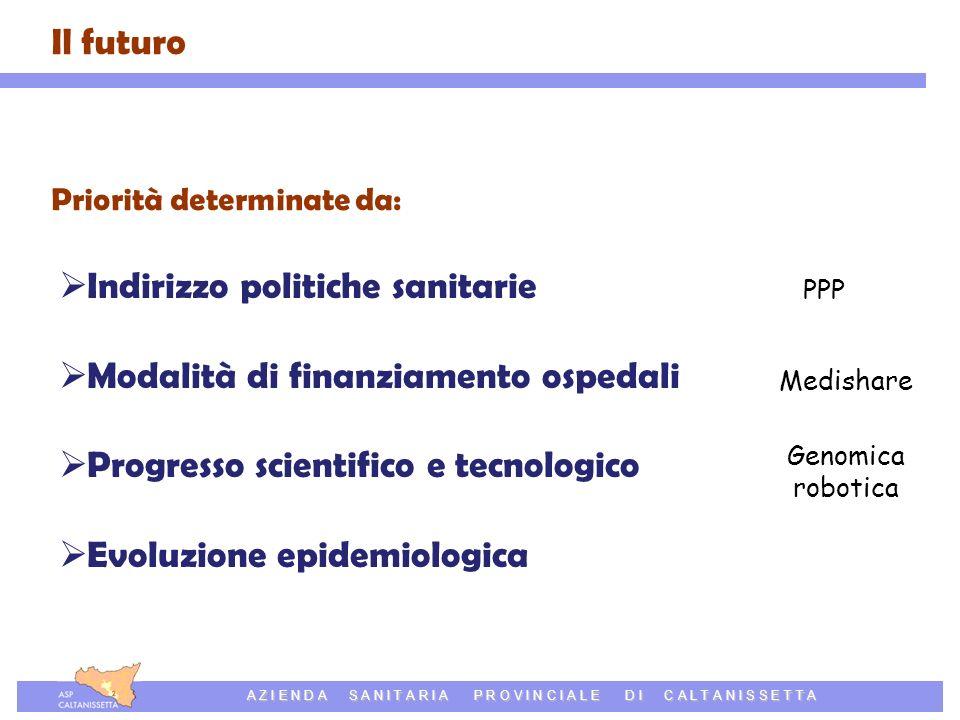 Azienda Sanitaria Provinciale di Caltanissetta A Z I E N D A S A N I T A R I A P R O V I N C I A L E D I C A L T A N I S S E T T A Indirizzo politiche sanitarie Modalità di finanziamento ospedali Progresso scientifico e tecnologico Evoluzione epidemiologica Priorità determinate da: Il futuro PPP Medishare Genomica robotica