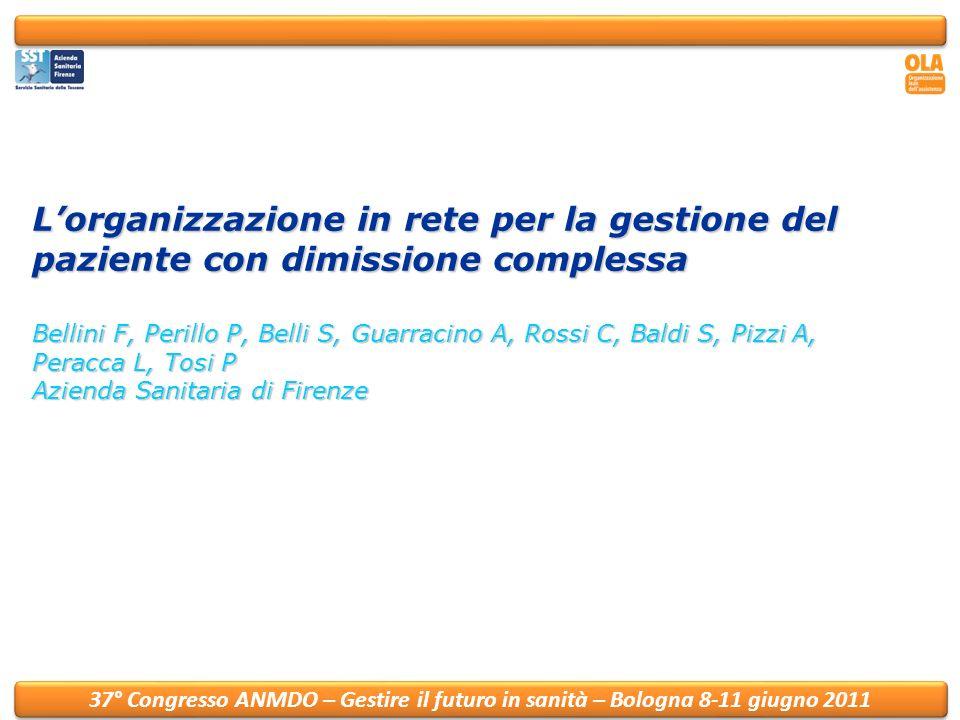 37° Convegno ANMDO – Gestire il futuro in sanità – Bologna 8-11 giugno 2011 Premessa Gli ostacoli presenti alla dimissione creano una dinamica di tipo push in tutte le tappe precedenti Med DEA Dimis sione RTI Med