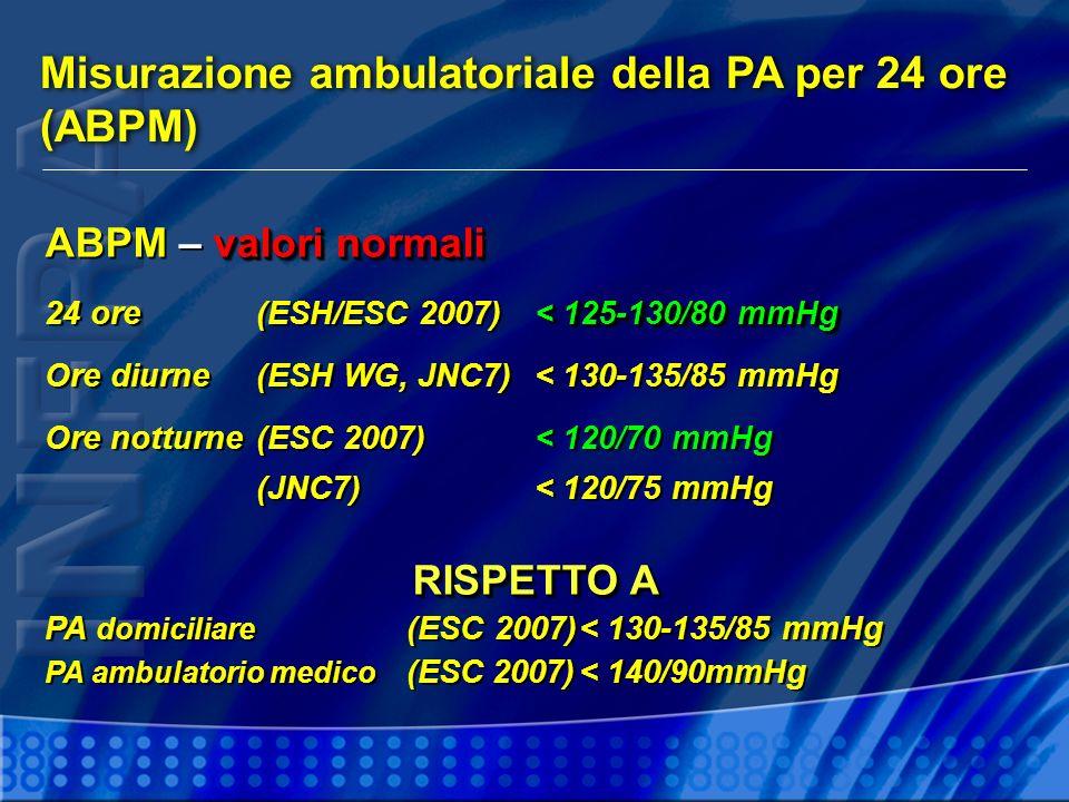 Misurazione ambulatoriale della PA per 24 ore (ABPM) valori normali ABPM – valori normali < 125-130/80 mmHg 24 ore(ESH/ESC 2007) < 125-130/80 mmHg Ore diurne(ESH WG, JNC7)< 130-135/85 mmHg Ore notturne(ESC 2007)< 120/70 mmHg (JNC7)< 120/75 mmHg RISPETTO A PA domiciliare (ESC 2007)< 130-135/85 mmHg PA ambulatorio medico (ESC 2007)< 140/90mmHg valori normali ABPM – valori normali < 125-130/80 mmHg 24 ore(ESH/ESC 2007) < 125-130/80 mmHg Ore diurne(ESH WG, JNC7)< 130-135/85 mmHg Ore notturne(ESC 2007)< 120/70 mmHg (JNC7)< 120/75 mmHg RISPETTO A PA domiciliare (ESC 2007)< 130-135/85 mmHg PA ambulatorio medico (ESC 2007)< 140/90mmHg