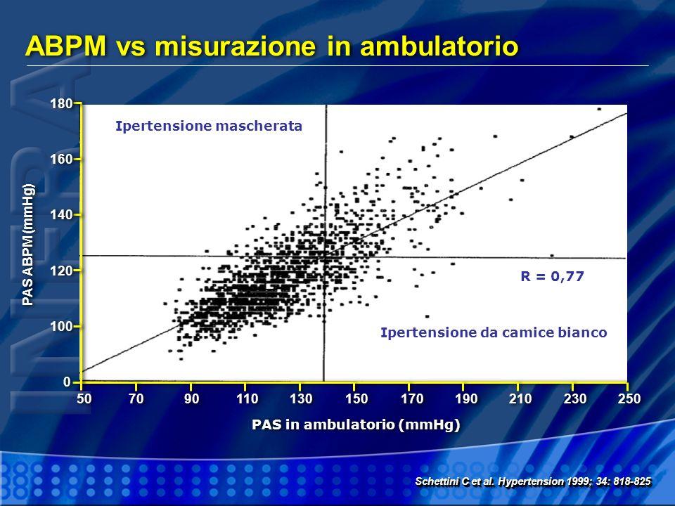 ABPM vs misurazione in ambulatorio Schettini C et al.