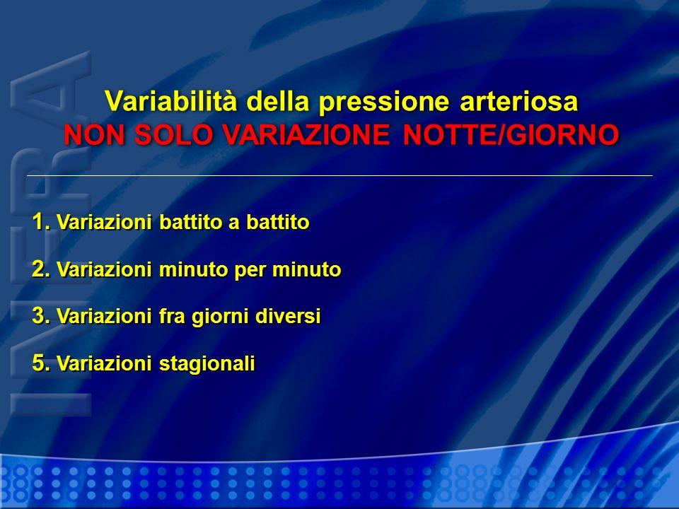 Variabilità della pressione arteriosa NON SOLO VARIAZIONE NOTTE/GIORNO Variabilità della pressione arteriosa NON SOLO VARIAZIONE NOTTE/GIORNO 1.