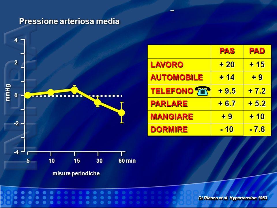 Di Rienzo et al.