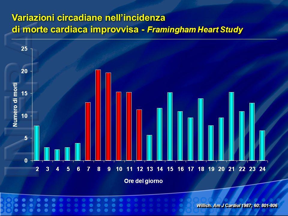 Variazioni circadiane nellincidenza di morte cardiaca improvvisa - Framingham Heart Study Willich.