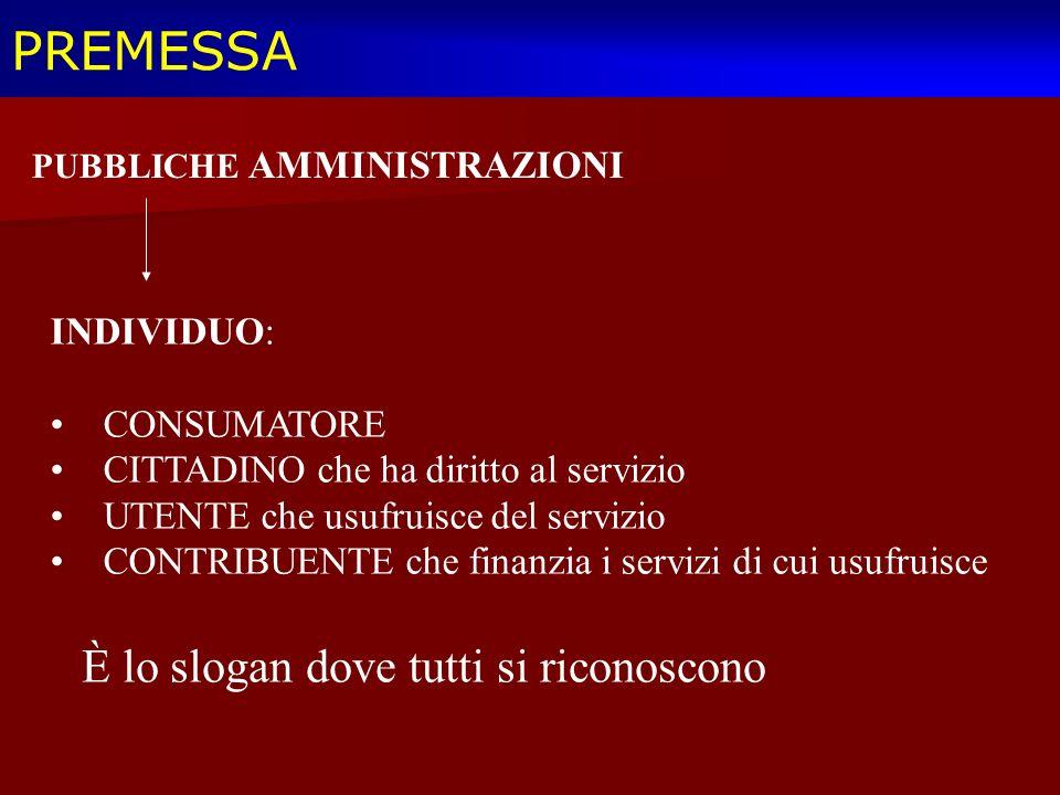 PREMESSA PUBBLICHE AMMINISTRAZIONI INDIVIDUO: CONSUMATORE CITTADINO che ha diritto al servizio UTENTE che usufruisce del servizio CONTRIBUENTE che fin