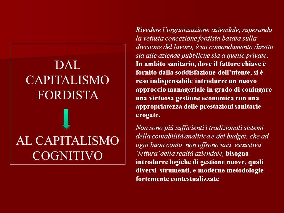 DAL CAPITALISMO FORDISTA AL CAPITALISMO COGNITIVO Rivedere lorganizzazione aziendale, superando la vetusta concezione fordista basata sulla divisione