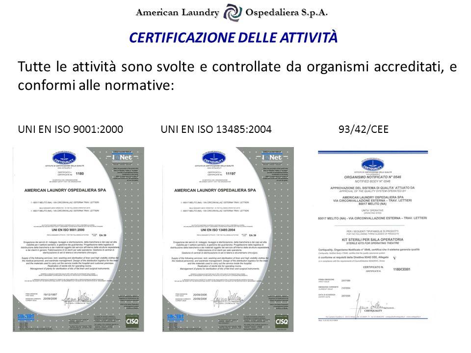 UNI EN ISO 14001:04 – Sistemi di gestione ambientale - Requisiti e guida per l uso CERTIFICAZIONE DELLE ATTIVITÀ UNI EN ISO 14001:04UNI EN 14065:04SA 8000:2001 UNI EN 14065:04 – Tessili trattati in lavanderie – Sistema di controllo della biocontaminazione SA 8000:01 – Social Accauntability International – Responsabilità sociale 8000 American Laundry Ospedaliera S.p.A American Laundry Ospedaliera S.p.A.