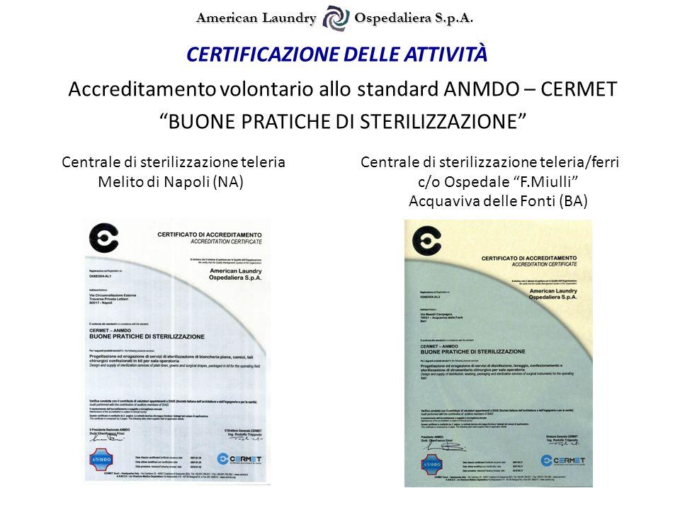Accreditamento volontario allo standard ANMDO – CERMET BUONE PRATICHE DI STERILIZZAZIONE CERTIFICAZIONE DELLE ATTIVITÀ Centrale di sterilizzazione tel