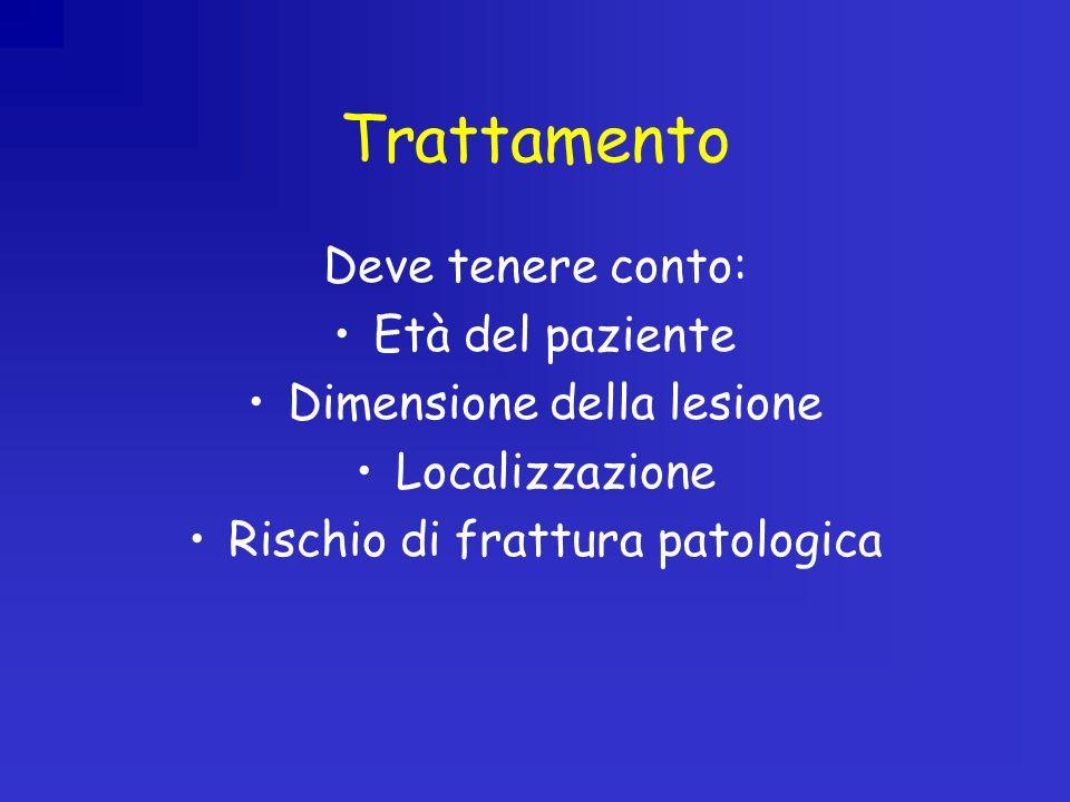 Trattamento Deve tenere conto: Età del paziente Dimensione della lesione Localizzazione Rischio di frattura patologica