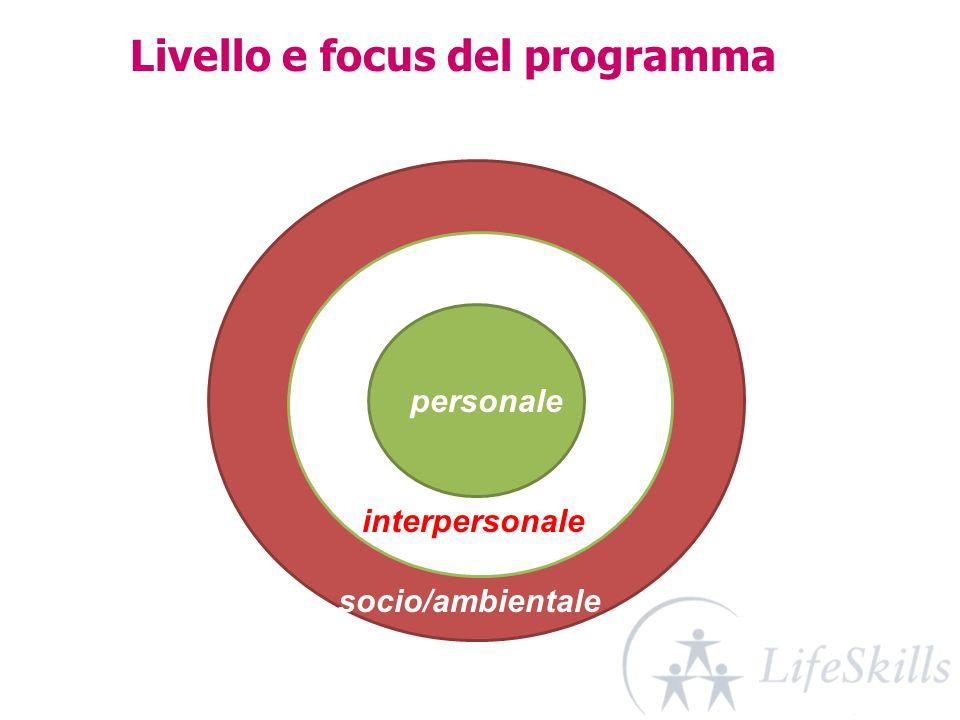 Social Livello e focus del programma personale interpersonale socio/ambientale
