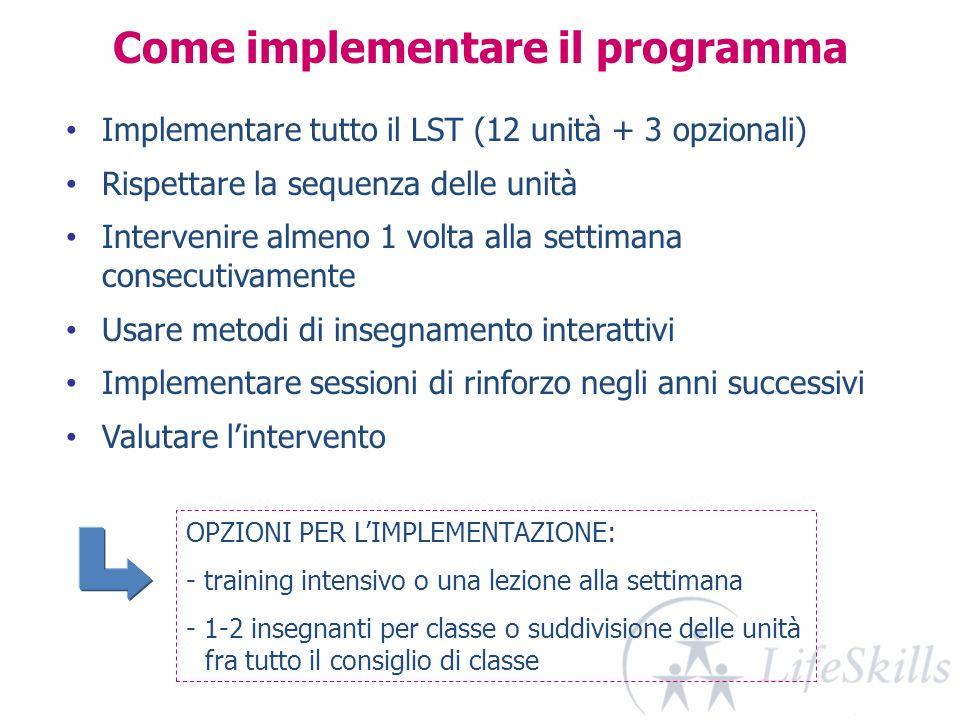Come implementare il programma Implementare tutto il LST (12 unità + 3 opzionali) Rispettare la sequenza delle unità Intervenire almeno 1 volta alla s