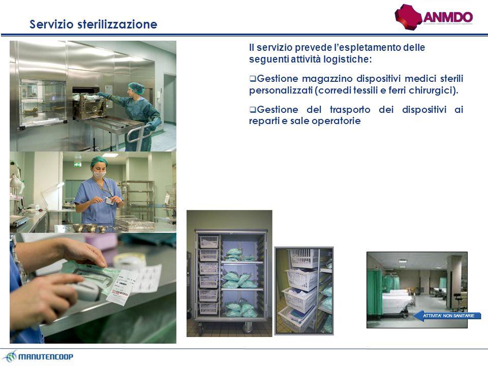 Servizio sterilizzazione Il servizio prevede lespletamento delle seguenti attività logistiche: Gestione magazzino dispositivi medici sterili personalizzati (corredi tessili e ferri chirurgici).