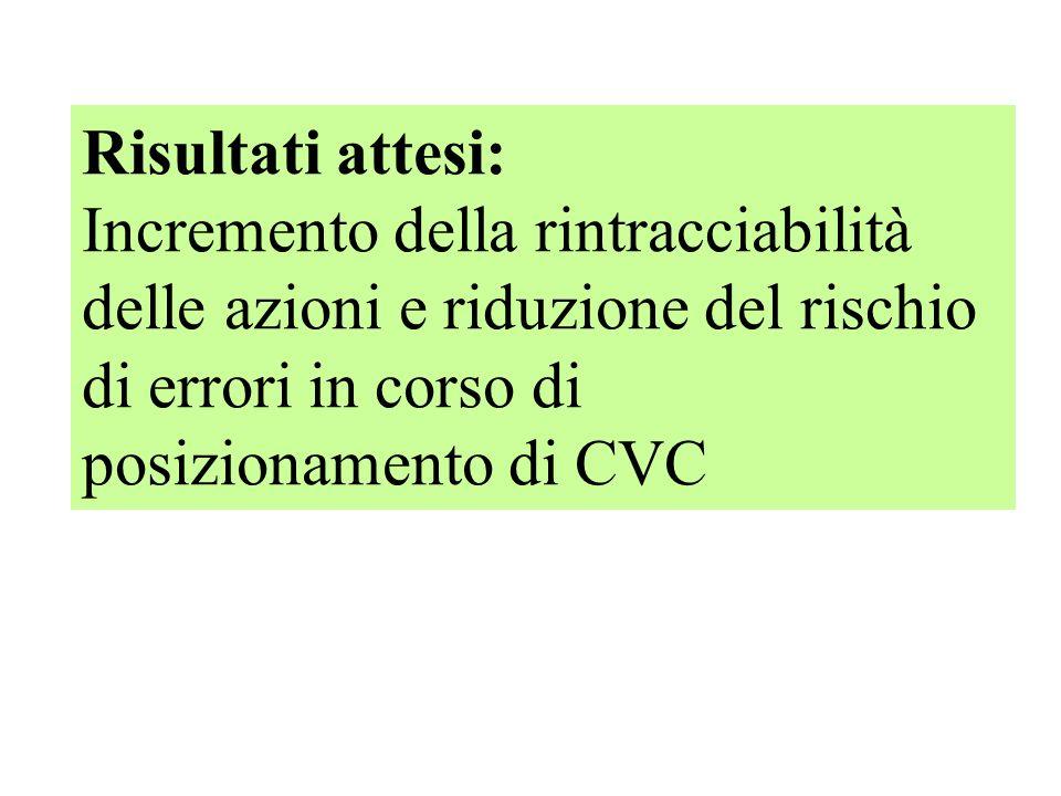 Risultati attesi: Incremento della rintracciabilità delle azioni e riduzione del rischio di errori in corso di posizionamento di CVC