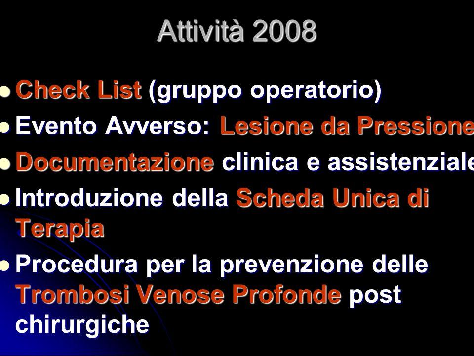 Attività 2008 Check List (gruppo operatorio) Check List (gruppo operatorio) Evento Avverso: Lesione da Pressione Evento Avverso: Lesione da Pressione