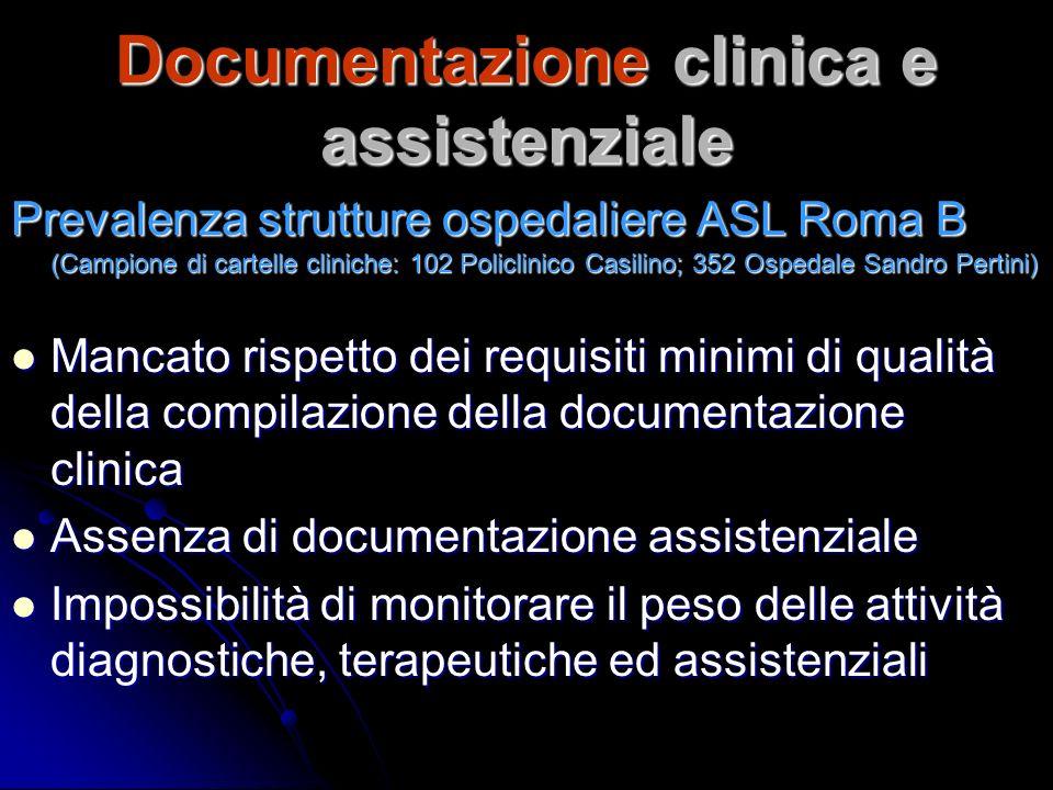 Documentazione clinica e assistenziale Prevalenza strutture ospedaliere ASL Roma B (Campione di cartelle cliniche: 102 Policlinico Casilino; 352 Osped