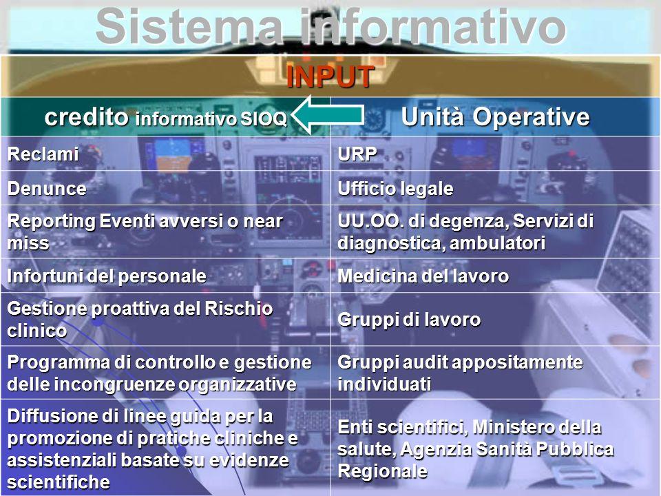 Sistema informativo INPUT credito informativo SIOQ Unità Operative ReclamiURP Denunce Ufficio legale Reporting Eventi avversi o near miss UU.OO. di de