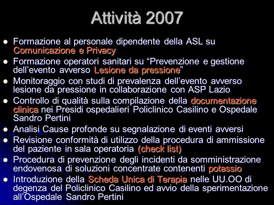 Attività 2007 Formazione al personale dipendente della ASL su Comunicazione e Privacy Formazione al personale dipendente della ASL su Comunicazione e